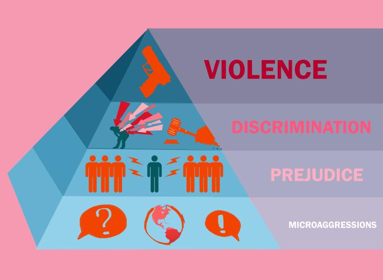microaggression-and-mass-shootings-florence-yee